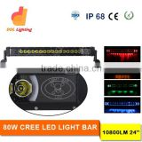 led bar light multi color led light bar aluminum housing led light bar led work light bar halo led light bar