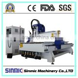 Inquiry about 1325 cnc router wood working linear ATC