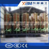 gold mining spiral separator / grabimetric cell/spiral concentrator /spiral chute in Gravity Beneficiation Plant