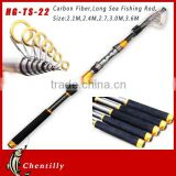 Chentilly02 HG-TS-22 wholesale high quality carbon fiber graphite fishing rods made in China