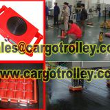 Machinery moving rollers safety and durable