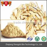 Hot Sale OEM supply Natural Licorice root Extract with Glycyrrhizic acid 20% powder