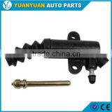 INquiry about mazda 929 auto parts 4084-41-920 G011-41-920 H702-41-920 clutch slave cylinder for mazda 626 for d australia 1978 -1991
