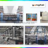 SBY-2200*8E circular loom, flour bag making machine