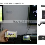 Car mirror link Miracast Multi-screen mirroring for car navigation music,picture,video.Map share