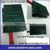 controler for solar panel collector