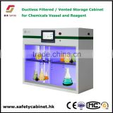 SAFOO ventilated Low chemical storage cabinet for continiuous filtration of lab ambient air