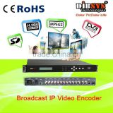 4 CVBS input,ASI/IP output mpeg2/h.264 iptv streaming encoder