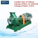 IHF Fluorine plastic lined chlorine solution pump