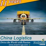 DHL air freight rates from China to worldwide