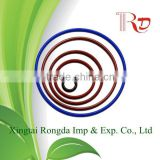 The newest product o-ring kit box, fep encapsulated o-ring, nok oil seal catalog, oil seal cross reference