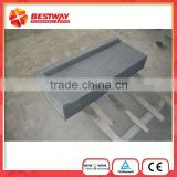 Cast Basalt Tiles Lined Pipe