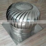 THE BEST chinese natural wind fan with no power turbine fan