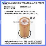 OIL FILTER 05102905AA 05102905AB 05183748AA FOR CHRYSLER CROSSFIRE 03- MERCEDES BENZ SL 89-01