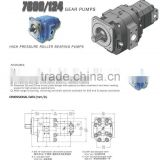 Permco Hydraulic Gear Pump 7600/124 Series