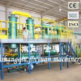 2013 fully automatic continuous waste tire/plastic/rubber recycling machine