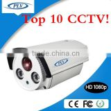 HD ip video surveillance web camera easy to install p2p ip camera