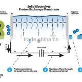 HHO Dry Fuel Cell for Cars Adopted PEM Technology only Pure Water needed
