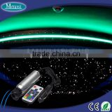 Bus, car using starry car ceiling light with polymer fiber optic cable and mini LED light engine