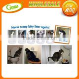 PVC cat toilet training pads dropship