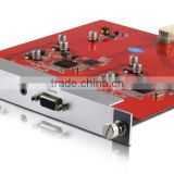 ODM/OEM 32x32 Full Seamless Audio Video HDMI DVI VGA SDI AV YPbPr CAT 5/6 Optic Fiber Automatic Matrix Switcher