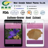 Top Quality & Best Price Natural Balloon-flower Root Extract