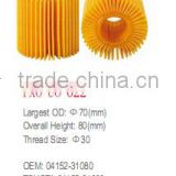 manufacture of wenzhou factory auto spare parts 04152-31080 04152-0R010 04152-38010 oil filter for TOYOTA