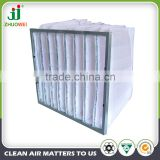 HVAC Fine filtration synthetic bag filter/bag air filter/pocket air filter F5;F6;F7;F8;F9