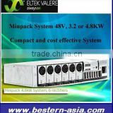 INQUIRY ABOUT Minipack System Power Supply Systems 48V,3.2/4.8KW