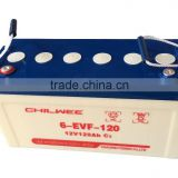 INquiry about 6-EVF-120( 12V120A@3HR)CHILWEE GEL Battery for Electric Vehicle