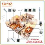2016 TAIYITO wall decoration home automation in smart control house of building management system
