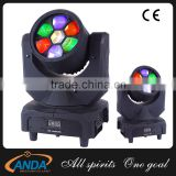 2016 wholesale Christmas decoration MINI B-EYE 7*15W RGBW led moving head light GuangHou stage lighting