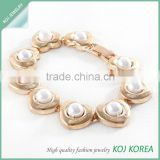 2014 High Quality Fashion Bracelets for ladies, Wholesale Accessory Korea Market,Stainless Steel Bracelet, Fashion Jewelry