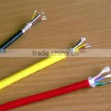 Rated voltage 750v heat-resistant 100/125 free-halogen flame retardance rail vehicle control cable
