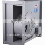GDF Series AC Backward Centrifugal Fan/ Metal Box Fan