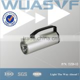 waterproof explosion proof led high light torch