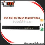 digital rf modulator Distribute 8 HD Video hdmi to dvb-t modulator RF to RF All TVs Over Coax Cable & IP Networks                                                                         Quality Choice