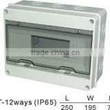 HT-12ways Distribution Box(Electrical Distribution Box,Plastic Enclosure)
