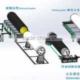 Large Diameter Polyethylene (PE) Winding Structure Wall Pipe Production Line(Large Diameter Polyethylene (PE) Winding Structure)