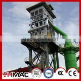 Henan Yuhong Vertical Preheater Used In Quick Lime Rotary Kiln Plants In China, Thailand, Africa and Central Asia Areas