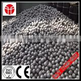 high hardness low price mineral separation used 40mm rolled and forged steel grinding ball