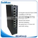 8 x 10/100/1000BaseT(X) ports and 1 x 1000Base gigabit industrial switch, unmanaged network switch i509A