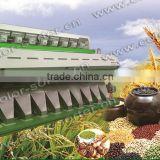 High quality and good after sales-service color separator/color sorter for grain with competitive price