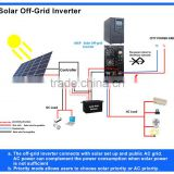 China Supply high quality UPS,inverter with 24v to 220v inverter schematic diagram consultation service