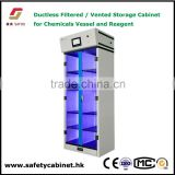 High efficiency filter organic checmial solvent filtering safety cabinet for lab or pharmacy