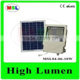 Inquiry about 108led high quality solar flood light with over 10hrs' working time