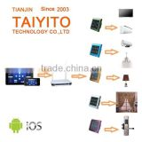 TAIYITO smart home automation system R&D home automation gateway wifi zigbee smart home automation module