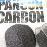 Silicon carbide supply in China