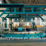 Gas fired bright annealing furnace