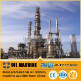 Chinese GB standard HDC035 CE proved industrial automatic crude oil to gasoline light distillates refinery equipment